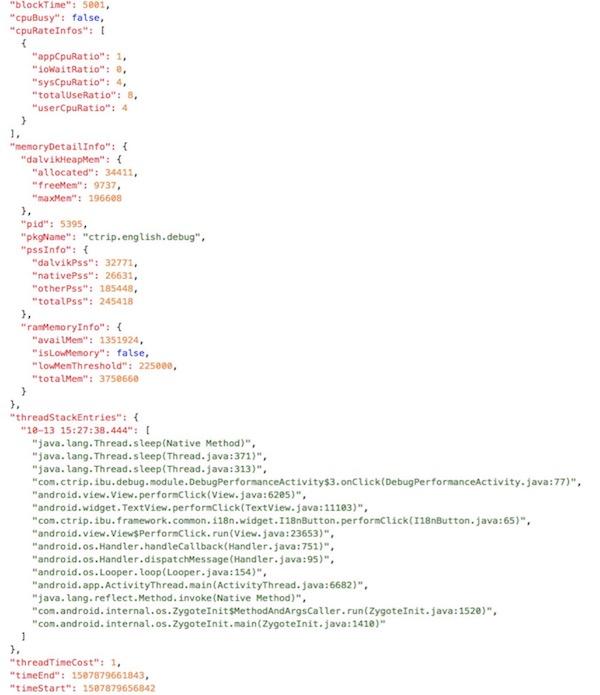 ctrip_ibu_performance_block_detail