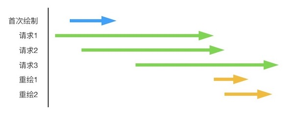 ctrip_ibu_performance_pageload_arch